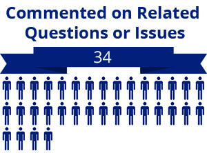34 citizens commented on related questions or issues