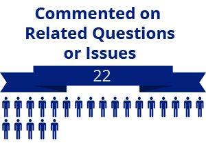 22 citizens commented on related questions or issues