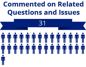 31 citizens commented on related questions or issues