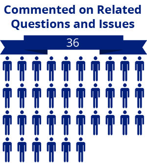 36 citizens commented on related questions or issues