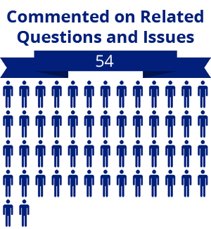 54 citizens commented on related questions or issues