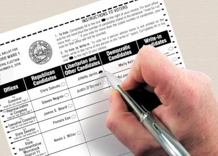 Libertarian ballot