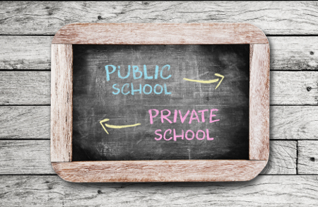 private and public school funding